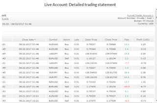 funnel trader ex review trade statement