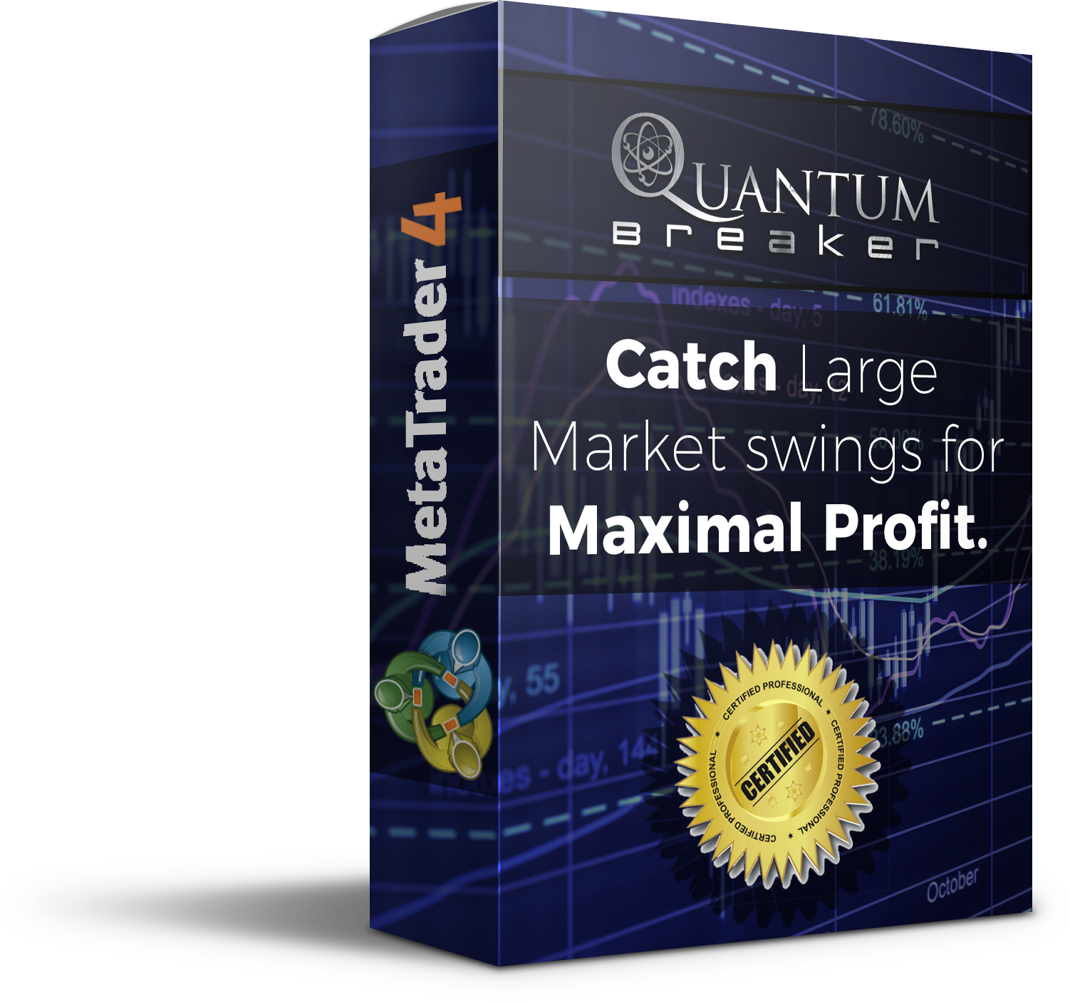 quantum breaker Forex indicator review