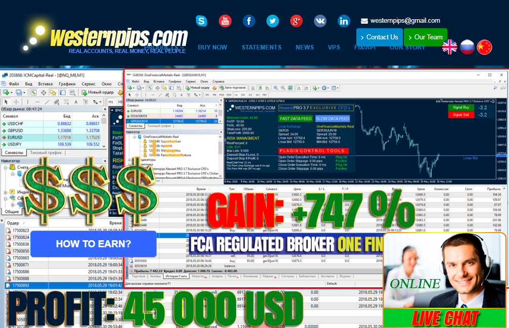 Aff group forex