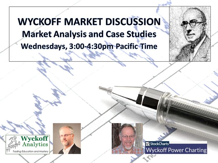 Wyckoff analytics review