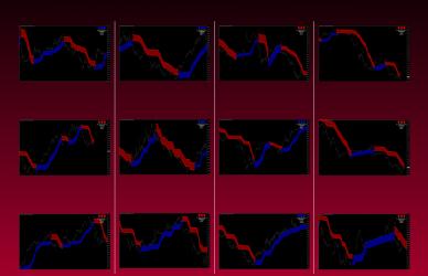 Fx Venom Pro trading results
