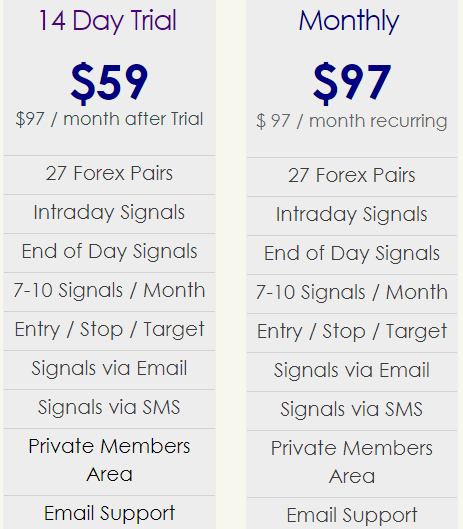 forex training group pricing