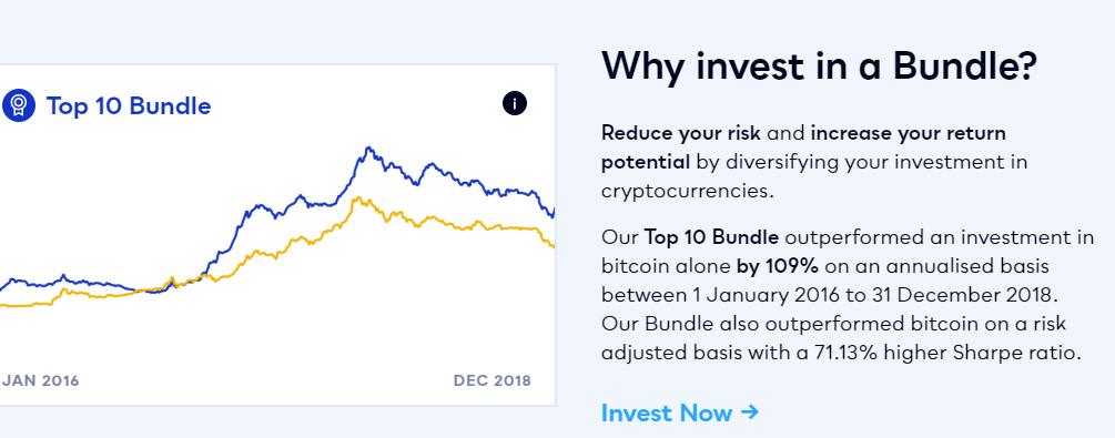 revix top 10 cryptocurrency